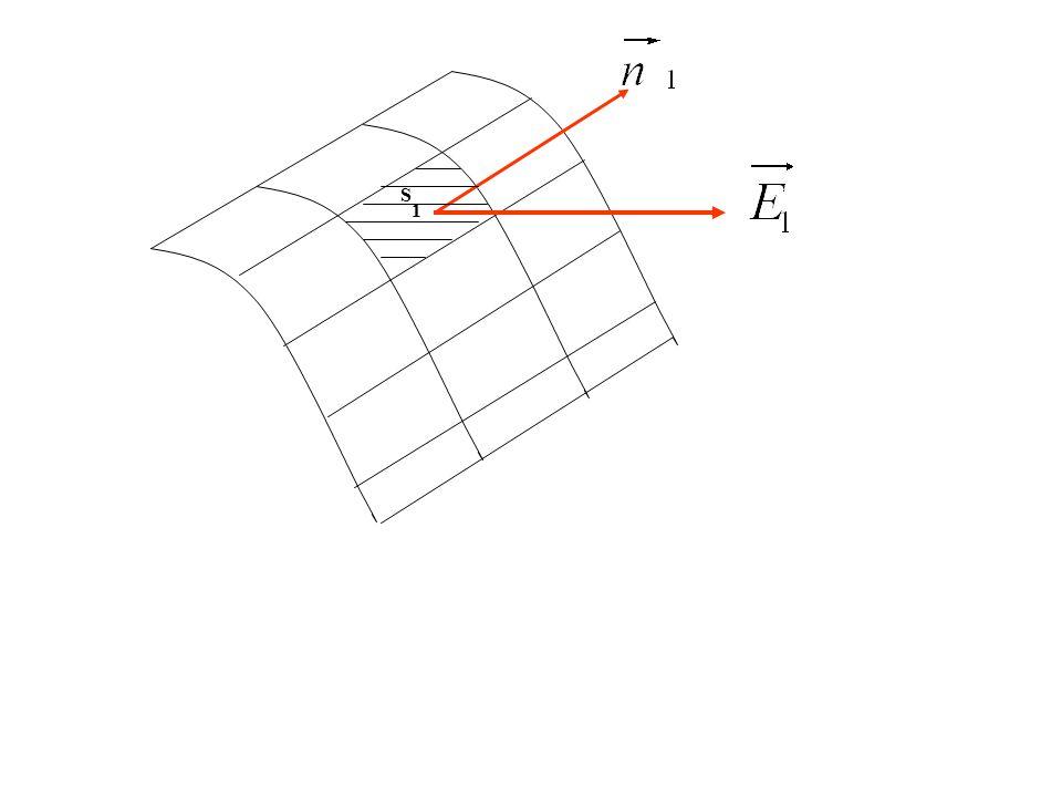 Consideriamo una carica puntiforme Q positiva posta al centro di una sfera di raggio r.