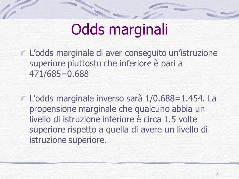 18 logit (-∞,+∞)odds (0,+∞) 1 0logit(π) Assenza di effetto 0 Effetto negativo Effetto positivo Assenza Effetto negativo Effetto positivo y=logit(π) 0<π <1y= π /(1- π) 0<π<1 π y y 10,5 Il problema dell'asimmetria