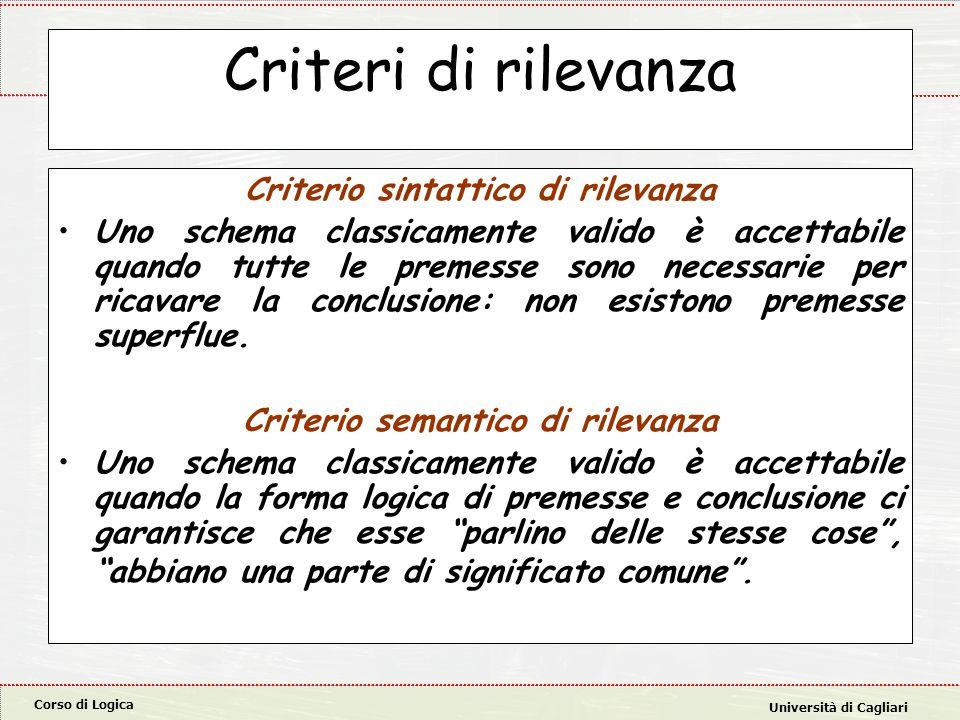 Corso di Logica Università di Cagliari Criteri di rilevanza Criterio sintattico di rilevanza Uno schema classicamente valido è accettabile quando tutt