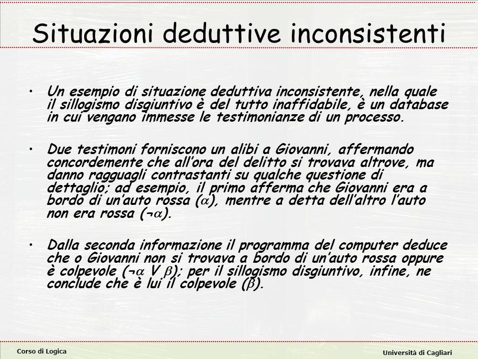 Corso di Logica Università di Cagliari Situazioni deduttive inconsistenti Un esempio di situazione deduttiva inconsistente, nella quale il sillogismo disgiuntivo è del tutto inaffidabile, è un database in cui vengano immesse le testimonianze di un processo.