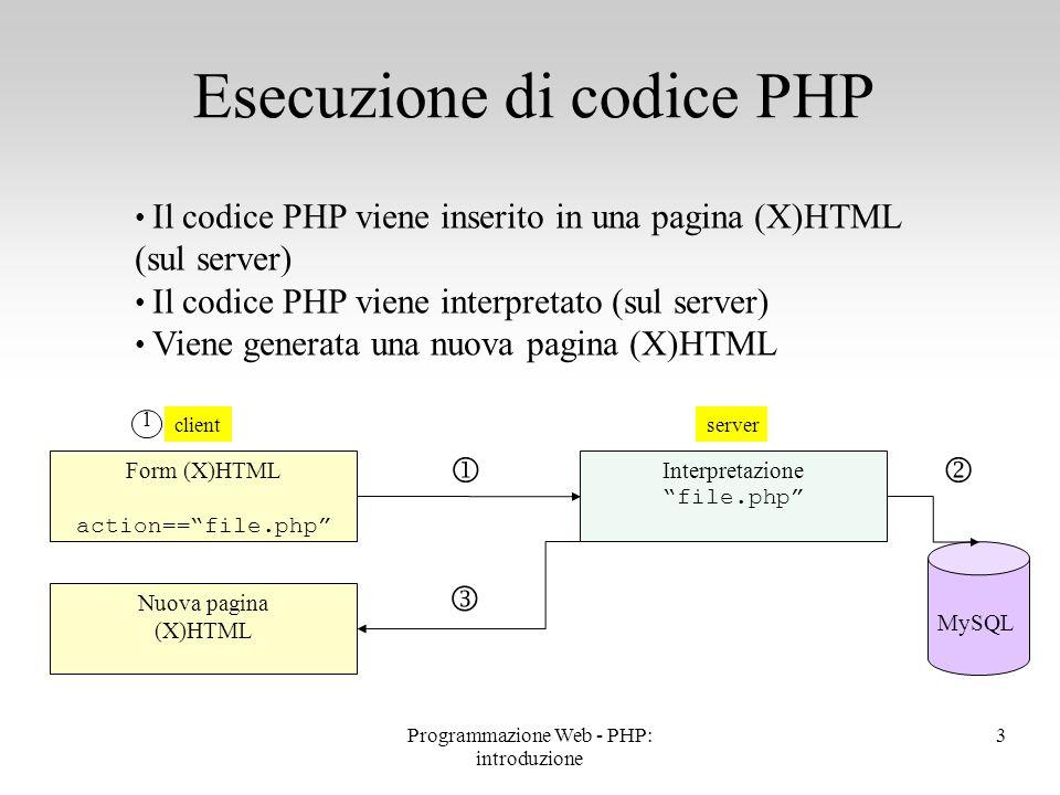 Il codice PHP viene inserito in una pagina (X)HTML (sul server) Il codice PHP viene interpretato (sul server) Viene generata una nuova pagina (X)HTML