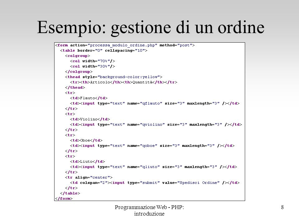 Sono utilizzate quando è necessario eseguire più volte lo stesso blocco di istruzioni Iterazioni 39Programmazione Web - PHP: introduzione