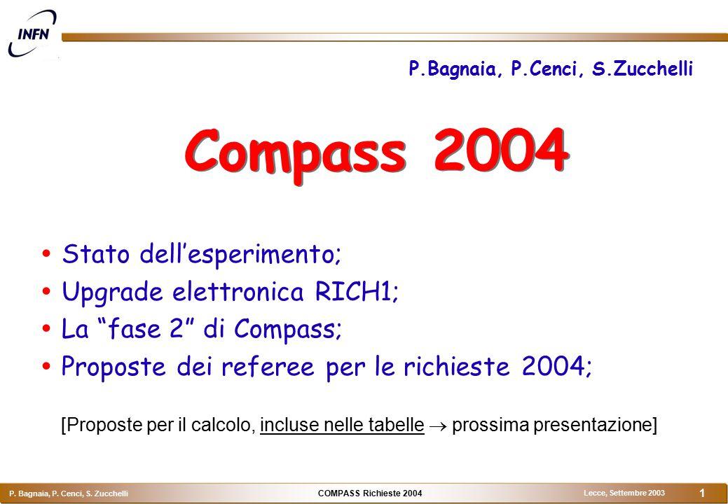 COMPASS Richieste 2004 P. Bagnaia, P. Cenci, S. Zucchelli Lecce, Settembre 2003 1 Compass 2004  Stato dell'esperimento;  Upgrade elettronica RICH1;