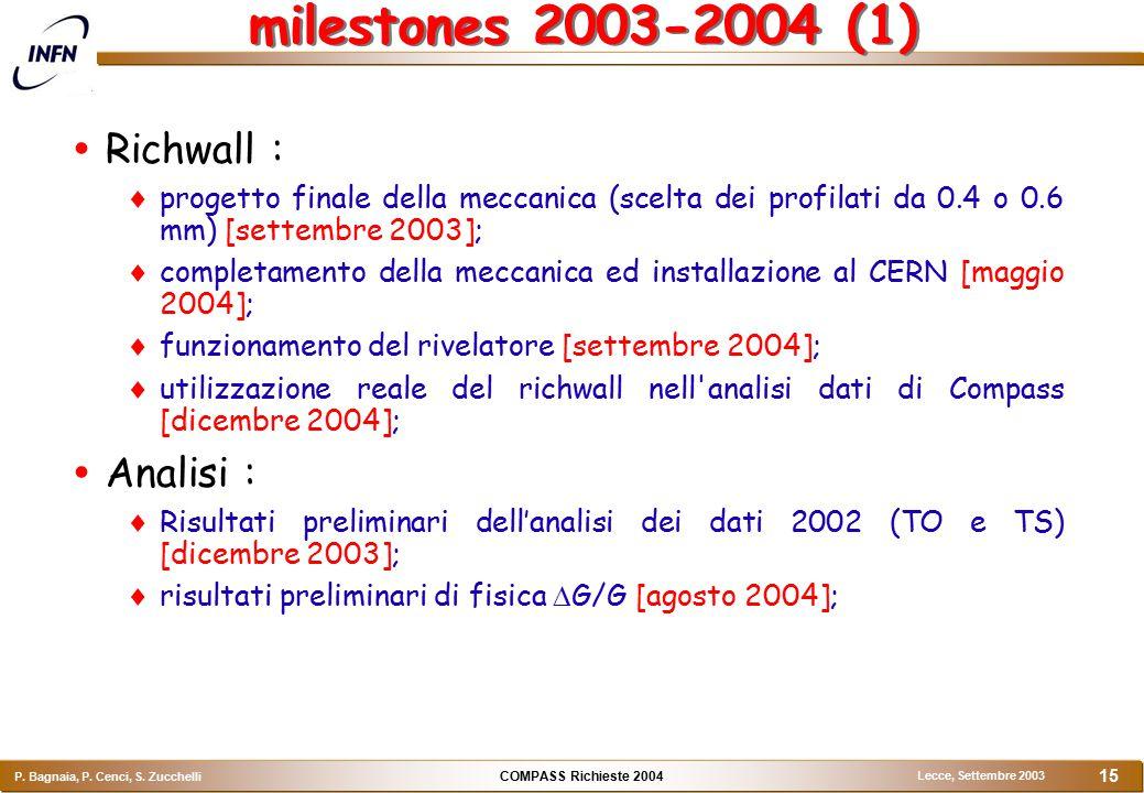 COMPASS Richieste 2004 P. Bagnaia, P. Cenci, S. Zucchelli Lecce, Settembre 2003 15 milestones 2003-2004 (1)  Richwall :  progetto finale della mecca