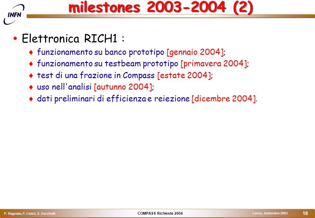 COMPASS Richieste 2004 P. Bagnaia, P. Cenci, S. Zucchelli Lecce, Settembre 2003 16 milestones 2003-2004 (2)  Elettronica RICH1 :  funzionamento su b