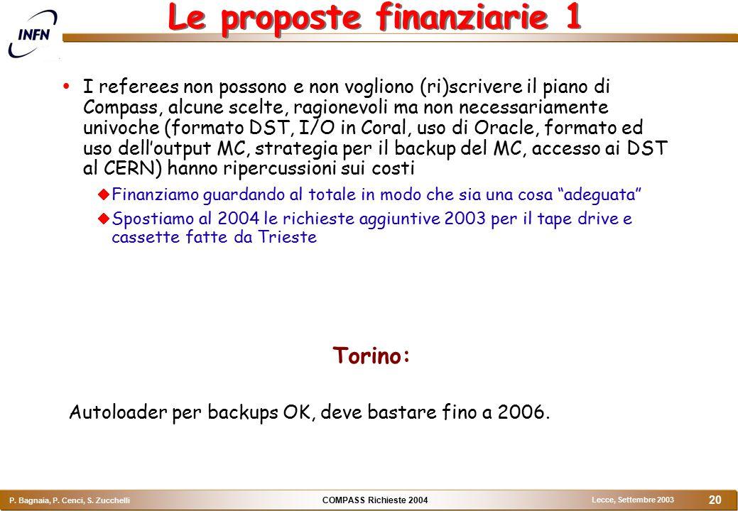 COMPASS Richieste 2004 P. Bagnaia, P. Cenci, S. Zucchelli Lecce, Settembre 2003 20 Le proposte finanziarie 1  I referees non possono e non vogliono (