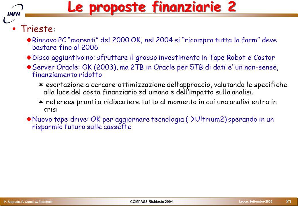 """COMPASS Richieste 2004 P. Bagnaia, P. Cenci, S. Zucchelli Lecce, Settembre 2003 21 Le proposte finanziarie 2  Trieste :  Rinnovo PC """"morenti"""" del 20"""