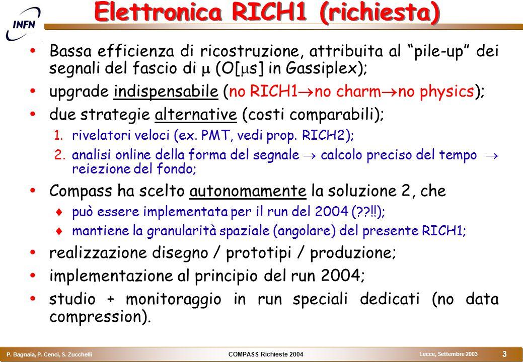 COMPASS Richieste 2004 P. Bagnaia, P. Cenci, S. Zucchelli Lecce, Settembre 2003 3 Elettronica RICH1 (richiesta)  Bassa efficienza di ricostruzione, a