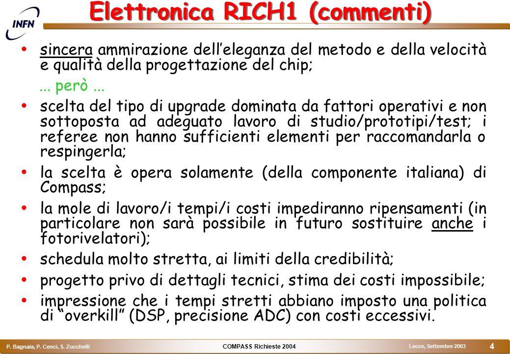 COMPASS Richieste 2004 P. Bagnaia, P. Cenci, S. Zucchelli Lecce, Settembre 2003 4 Elettronica RICH1 (commenti)  sincera ammirazione dell'eleganza del