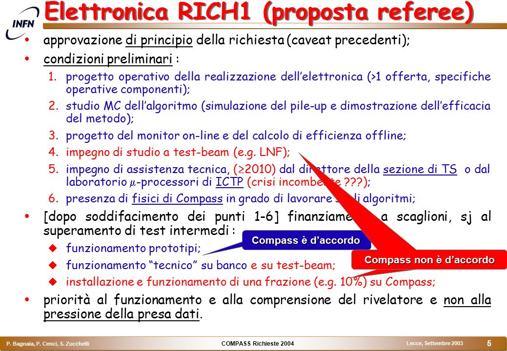 COMPASS Richieste 2004 P. Bagnaia, P. Cenci, S. Zucchelli Lecce, Settembre 2003 5 Elettronica RICH1 (proposta referee)  approvazione di principio del