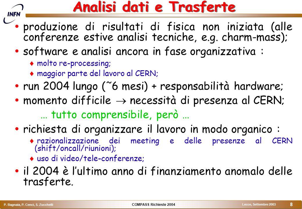COMPASS Richieste 2004 P. Bagnaia, P. Cenci, S. Zucchelli Lecce, Settembre 2003 8 Analisi dati e Trasferte  produzione di risultati di fisica non ini