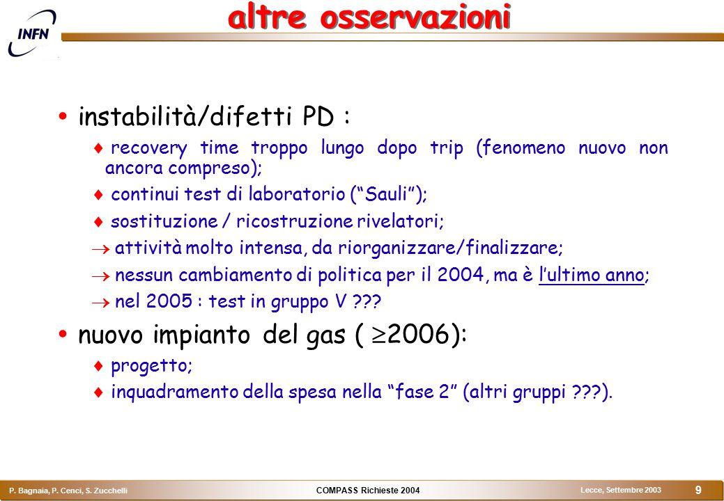 COMPASS Richieste 2004 P. Bagnaia, P. Cenci, S. Zucchelli Lecce, Settembre 2003 9 altre osservazioni  instabilità/difetti PD :  recovery time troppo