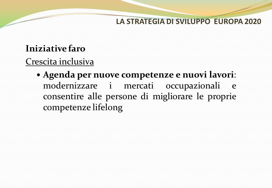 LA STRATEGIA DI SVILUPPO EUROPA 2020 Iniziative faro Crescita inclusiva Agenda per nuove competenze e nuovi lavori: modernizzare i mercati occupazionali e consentire alle persone di migliorare le proprie competenze lifelong