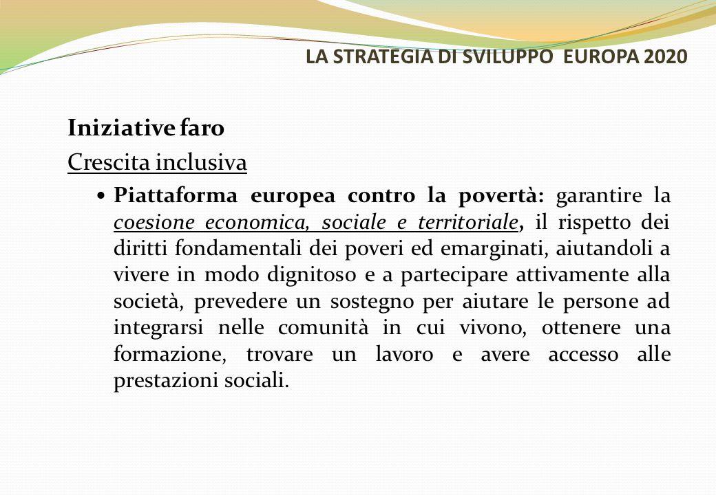 LA STRATEGIA DI SVILUPPO EUROPA 2020 Iniziative faro Crescita inclusiva Piattaforma europea contro la povertà: garantire la coesione economica, social