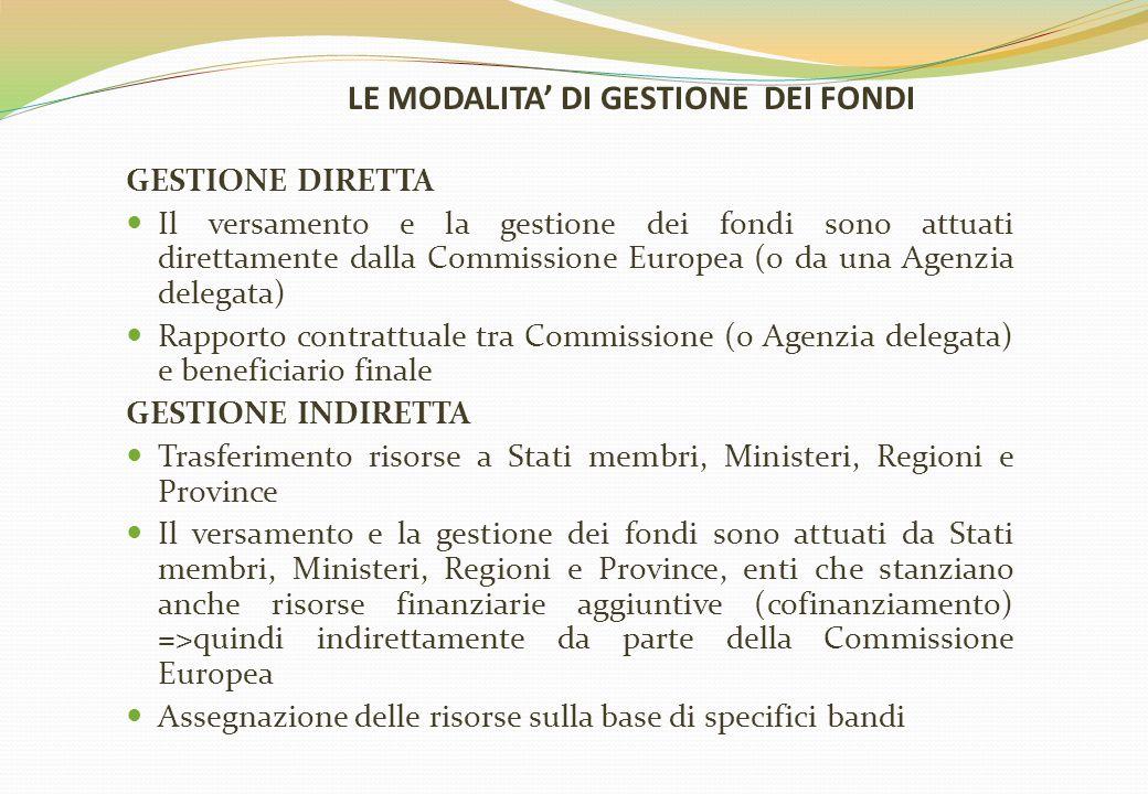 LE MODALITA' DI GESTIONE DEI FONDI GESTIONE DIRETTA Il versamento e la gestione dei fondi sono attuati direttamente dalla Commissione Europea (o da un