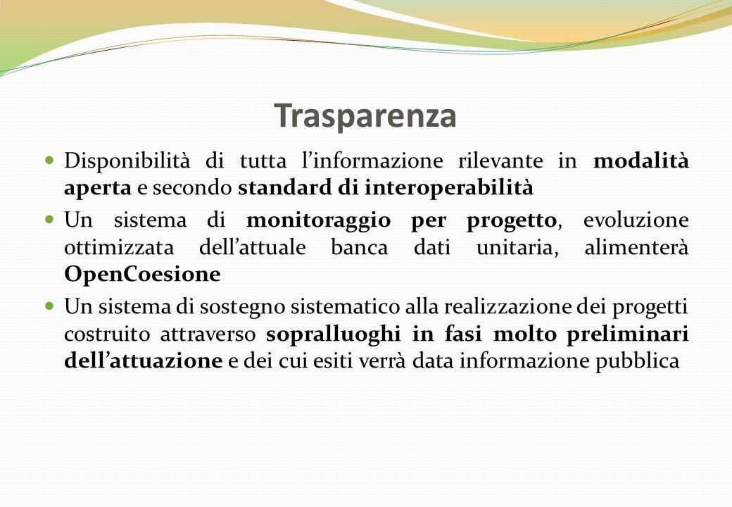 Trasparenza Disponibilità di tutta l'informazione rilevante in modalità aperta e secondo standard di interoperabilità Un sistema di monitoraggio per p