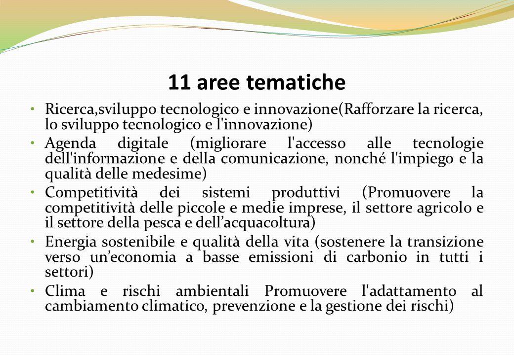 11 aree tematiche Ricerca,sviluppo tecnologico e innovazione(Rafforzare la ricerca, lo sviluppo tecnologico e l innovazione) Agenda digitale (migliorare l accesso alle tecnologie dell informazione e della comunicazione, nonché l impiego e la qualità delle medesime) Competitività dei sistemi produttivi (Promuovere la competitività delle piccole e medie imprese, il settore agricolo e il settore della pesca e dell'acquacoltura) Energia sostenibile e qualità della vita (sostenere la transizione verso un'economia a basse emissioni di carbonio in tutti i settori) Clima e rischi ambientali Promuovere l adattamento al cambiamento climatico, prevenzione e la gestione dei rischi)