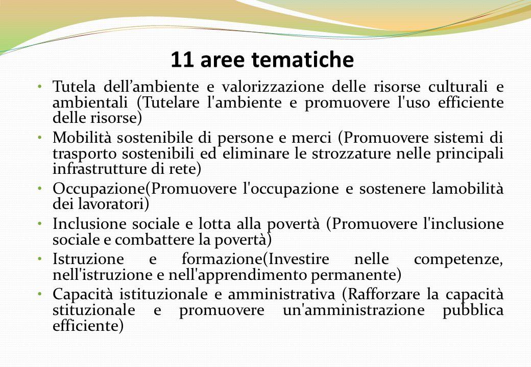 11 aree tematiche Tutela dell'ambiente e valorizzazione delle risorse culturali e ambientali (Tutelare l'ambiente e promuovere l'uso efficiente delle