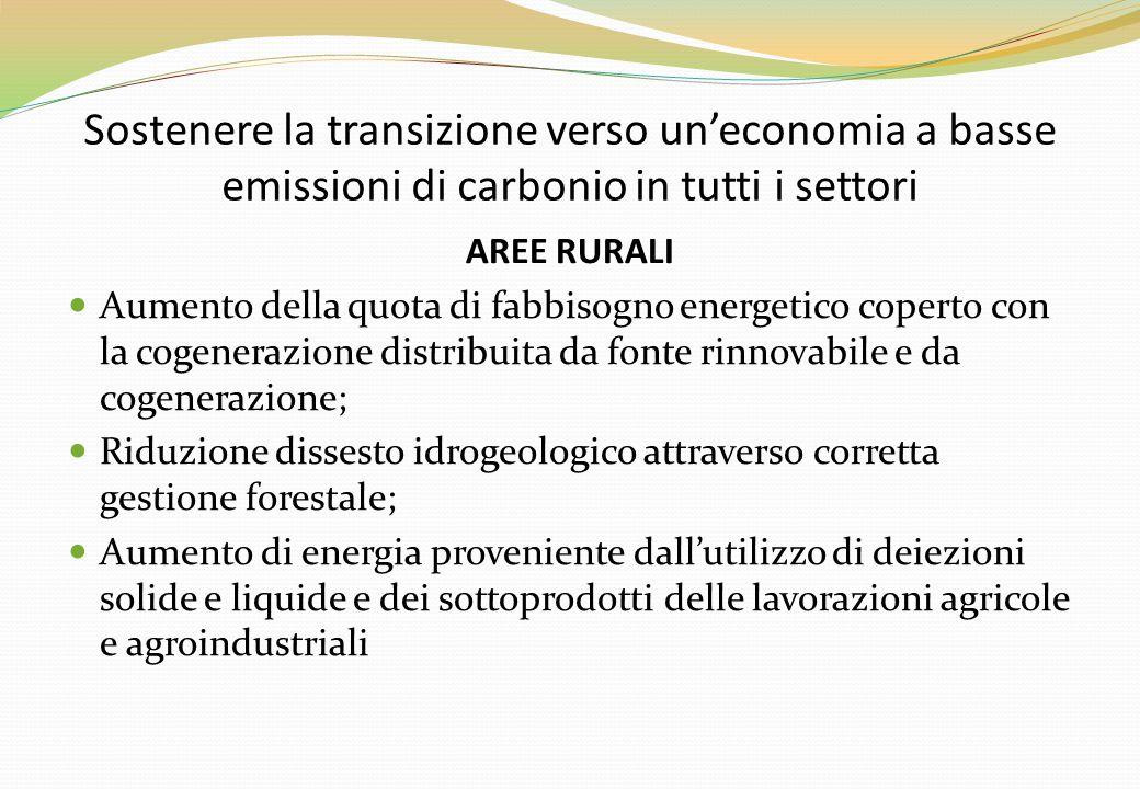 Sostenere la transizione verso un'economia a basse emissioni di carbonio in tutti i settori AREE RURALI Aumento della quota di fabbisogno energetico c