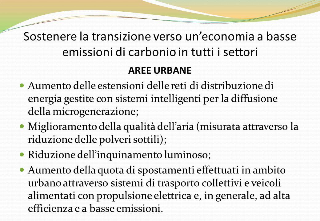 Sostenere la transizione verso un'economia a basse emissioni di carbonio in tutti i settori AREE URBANE Aumento delle estensioni delle reti di distrib