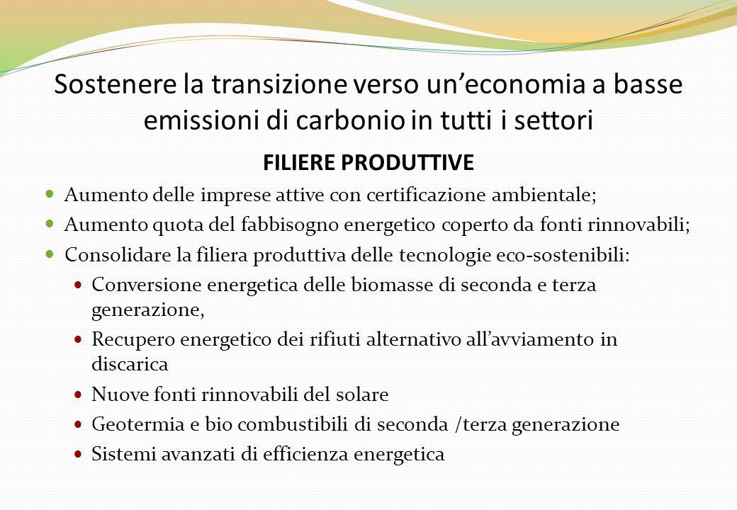 Sostenere la transizione verso un'economia a basse emissioni di carbonio in tutti i settori FILIERE PRODUTTIVE Aumento delle imprese attive con certificazione ambientale; Aumento quota del fabbisogno energetico coperto da fonti rinnovabili; Consolidare la filiera produttiva delle tecnologie eco-sostenibili: Conversione energetica delle biomasse di seconda e terza generazione, Recupero energetico dei rifiuti alternativo all'avviamento in discarica Nuove fonti rinnovabili del solare Geotermia e bio combustibili di seconda /terza generazione Sistemi avanzati di efficienza energetica
