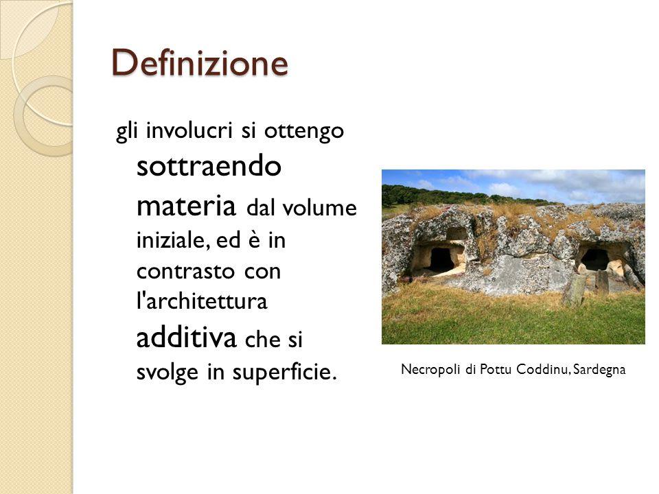Definizione gli involucri si ottengo sottraendo materia dal volume iniziale, ed è in contrasto con l architettura additiva che si svolge in superficie.