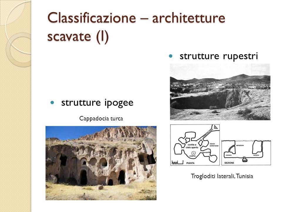 Classificazione – architetture scavate (I) strutture ipogee strutture rupestri Trogloditi laterali, Tunisia Cappadocia turca