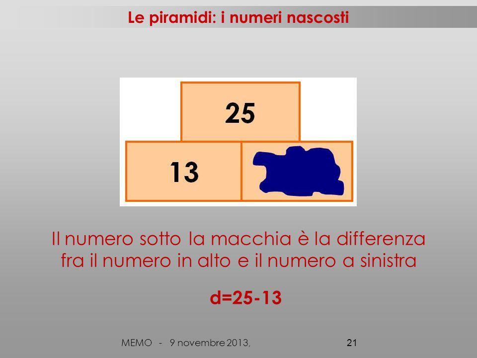 Le piramidi: i numeri nascosti MEMO - 9 novembre 2013, 21 d=25-13 Il numero sotto la macchia è la differenza fra il numero in alto e il numero a sinistra