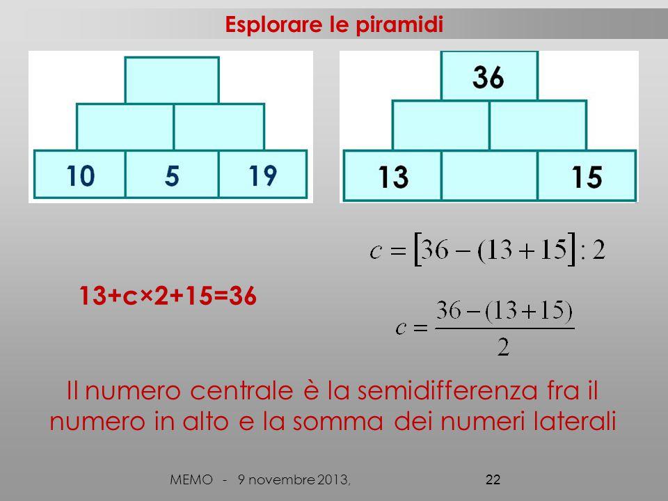 Esplorare le piramidi MEMO - 9 novembre 2013, 22 Il numero centrale è la semidifferenza fra il numero in alto e la somma dei numeri laterali 13+c×2+15=36