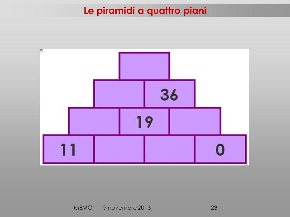 Le piramidi a quattro piani MEMO - 9 novembre 2013, 23