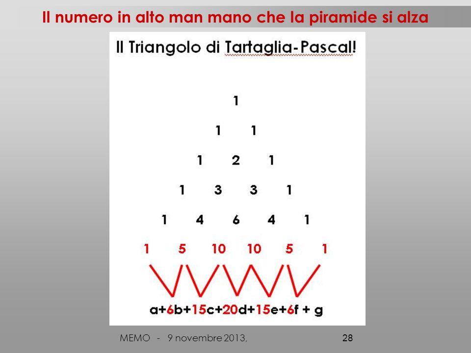 MEMO - 9 novembre 2013, 28 Il numero in alto man mano che la piramide si alza