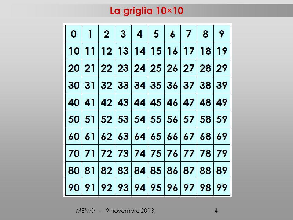 La griglia 10×10, completare frammenti MEMO - 9 novembre 2013, 15 24+1 25 13 23 3334 35 1415 a+1 24+11 a+11