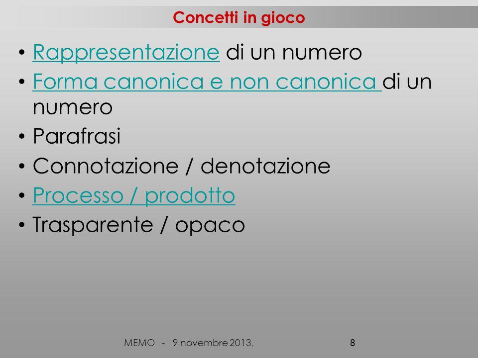 Concetti in gioco Rappresentazione di un numero Rappresentazione Forma canonica e non canonica di un numero Forma canonica e non canonica Parafrasi Connotazione / denotazione Processo / prodotto Trasparente / opaco MEMO - 9 novembre 2013, 8