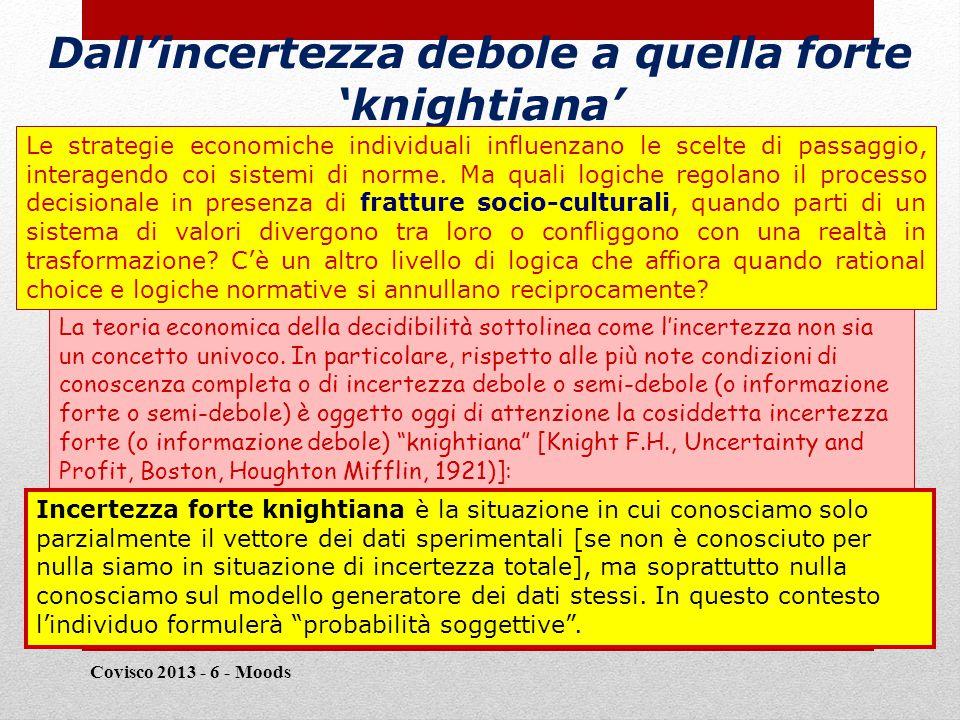 Dall'incertezza debole a quella forte 'knightiana' Covisco 2013 - 6 - Moods 10 La teoria economica della decidibilità sottolinea come l'incertezza non sia un concetto univoco.