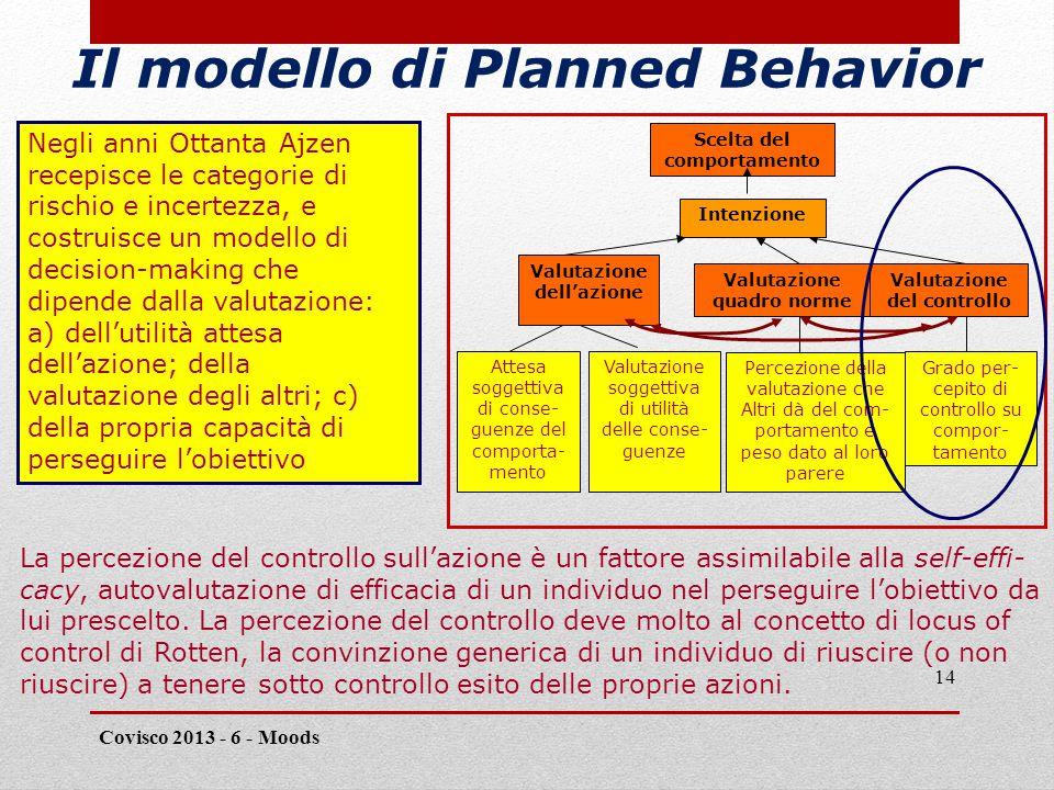 Il modello di Planned Behavior Covisco 2013 - 6 - Moods 14 La percezione del controllo sull'azione è un fattore assimilabile alla self-effi- cacy, autovalutazione di efficacia di un individuo nel perseguire l'obiettivo da lui prescelto.