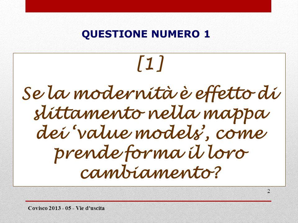 QUESTIONE NUMERO 1 Covisco 2013 - 05 - Vie d uscita 2 [1] Se la modernità è effetto di slittamento nella mappa dei 'value models', come prende forma il loro cambiamento