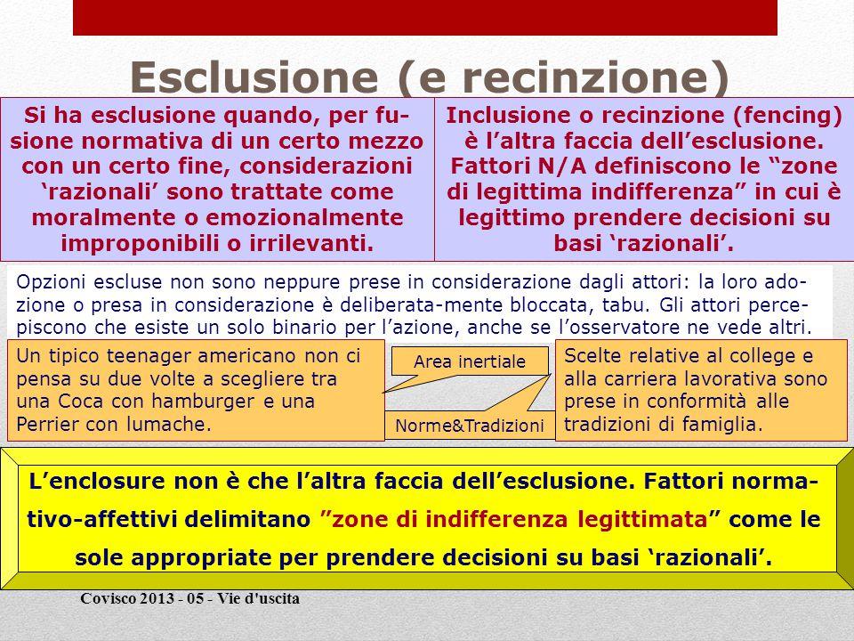 Esclusione (e recinzione) Covisco 2013 - 05 - Vie d uscita 5 Opzioni escluse non sono neppure prese in considerazione dagli attori: la loro ado- zione o presa in considerazione è deliberata-mente bloccata, tabu.