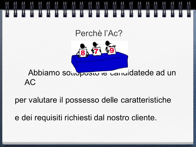 4 Perchè l'Ac? Abbiamo sottoposto le candidatede ad un AC per valutare il possesso delle caratteristiche e dei requisiti richiesti dal nostro cliente.