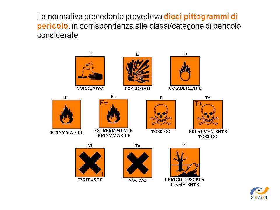 La normativa precedente prevedeva dieci pittogrammi di pericolo, in corrispondenza alle classi/categorie di pericolo considerate SiRVeSS
