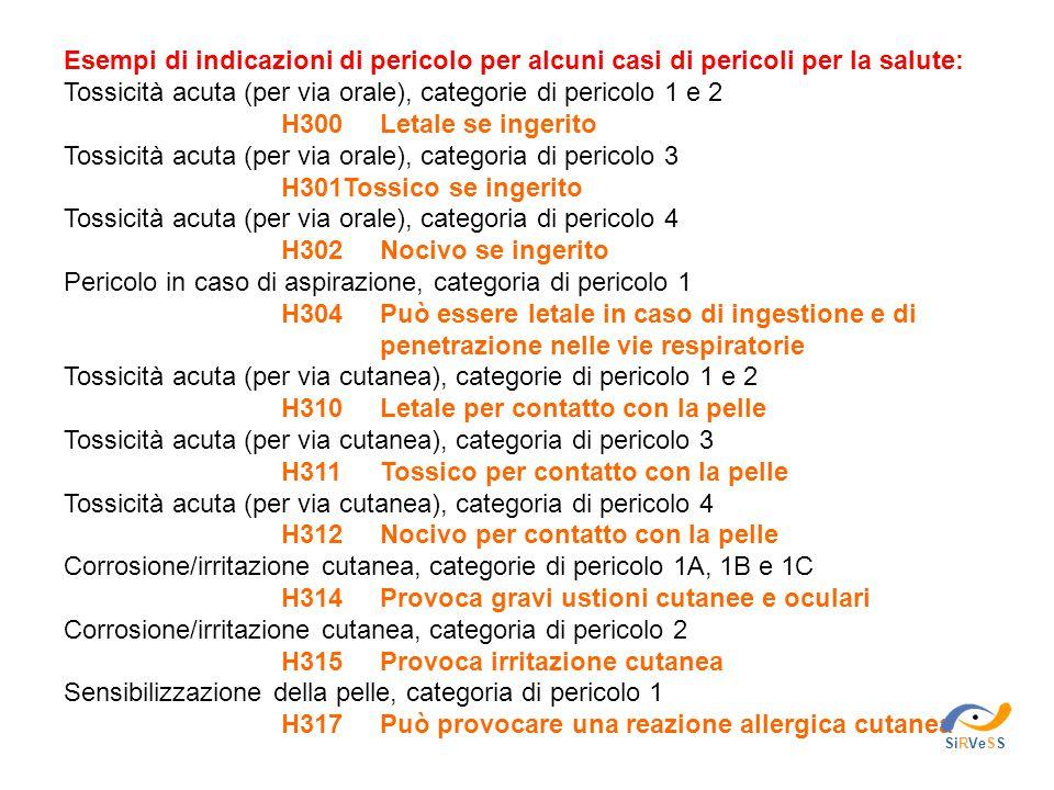 Esempi di indicazioni di pericolo per alcuni casi di pericoli per la salute: Tossicità acuta (per via orale), categorie di pericolo 1 e 2 H300Letale s