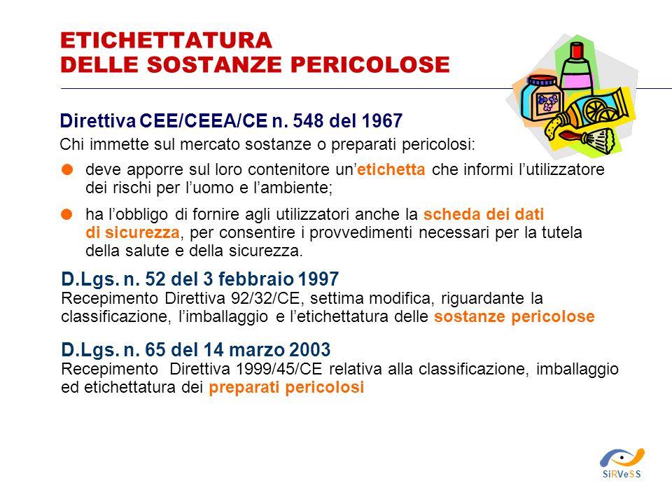 Chi immette sul mercato sostanze o preparati pericolosi: Direttiva CEE/CEEA/CE n. 548 del 1967 ETICHETTATURA DELLE SOSTANZE PERICOLOSE deve apporre su