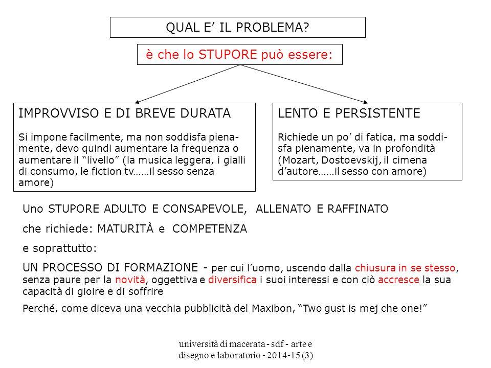 università di macerata - sdf - arte e disegno e laboratorio - 2014-15 (3) QUAL E' IL PROBLEMA.