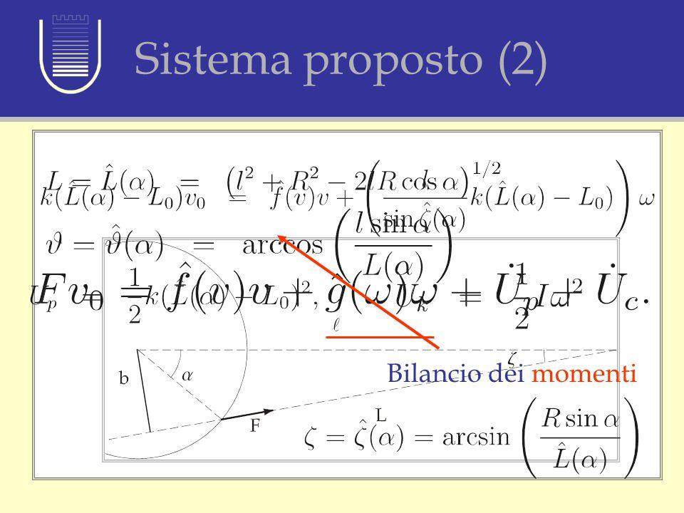 \ Sistema proposto (2) Bilancio dei momenti