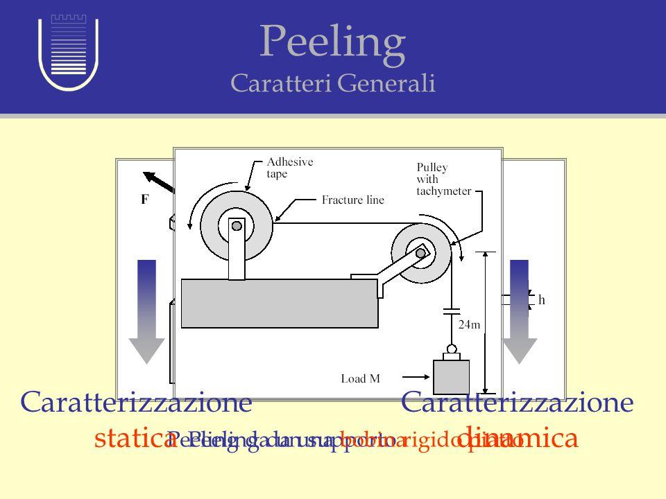Motivazioni Esistono modelli ragionevoli di peeling in condizione statica.
