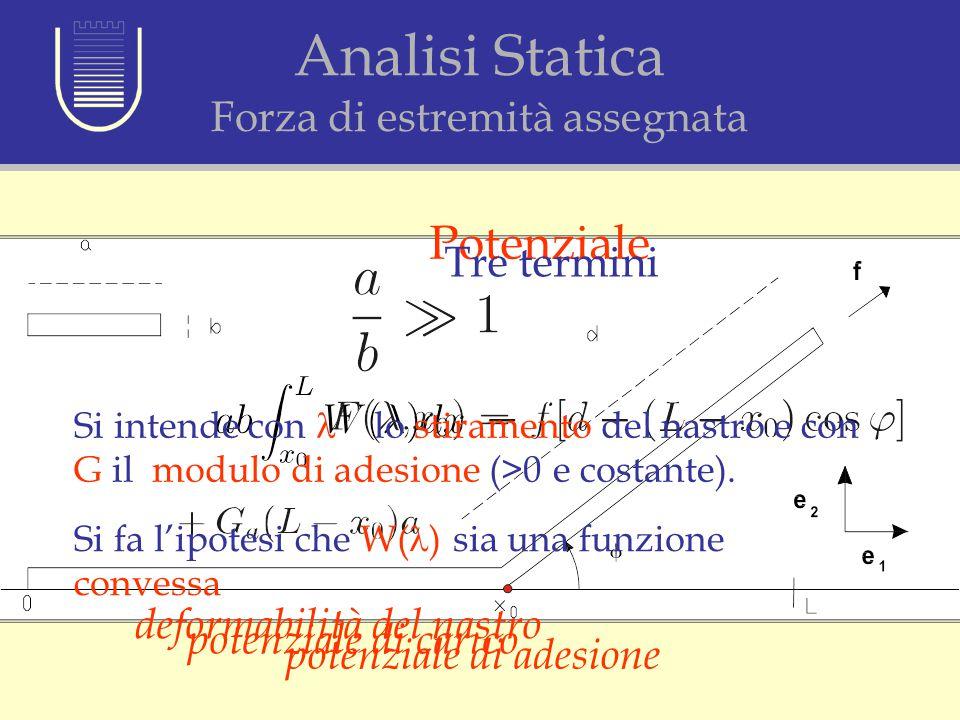 Analisi Statica Forza di estremità assegnata Potenziale deformabilità del nastro potenziale di carico potenziale di adesione Si intende con lo stirame