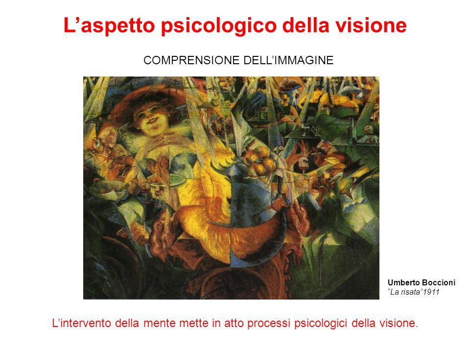 L'aspetto psicologico della visione L'intervento della mente mette in atto processi psicologici della visione. COMPRENSIONE DELL'IMMAGINE Umberto Bocc