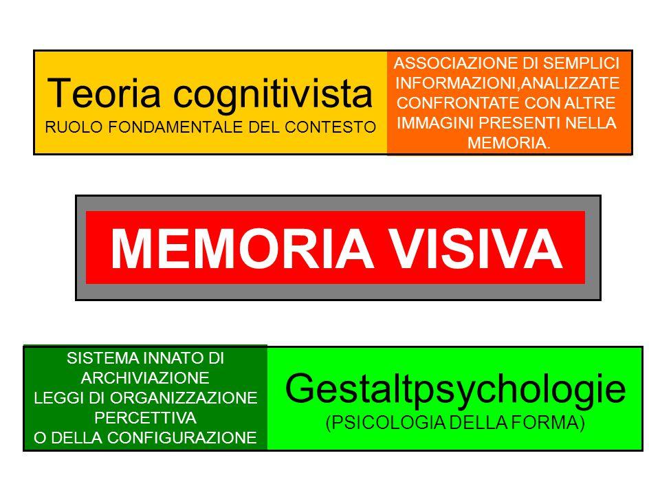 Teoria cognitivista RUOLO FONDAMENTALE DEL CONTESTO Gestaltpsychologie (PSICOLOGIA DELLA FORMA) ASSOCIAZIONE DI SEMPLICI INFORMAZIONI,ANALIZZATE CONFR