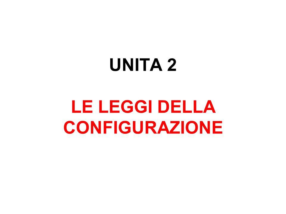 UNITA 2 LE LEGGI DELLA CONFIGURAZIONE