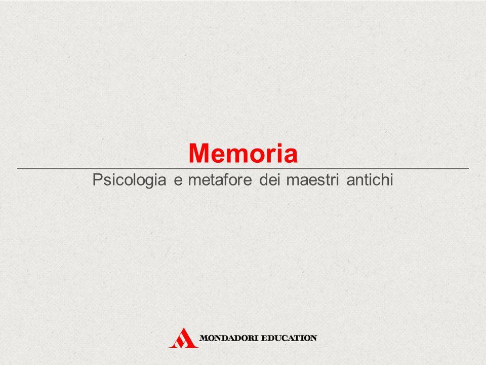 Platone (427-347 a.C.) ritiene che l'uomo stimolato dalla percezione degli oggetti sensibili ritrovi la memoria delle idee che li hanno causati.