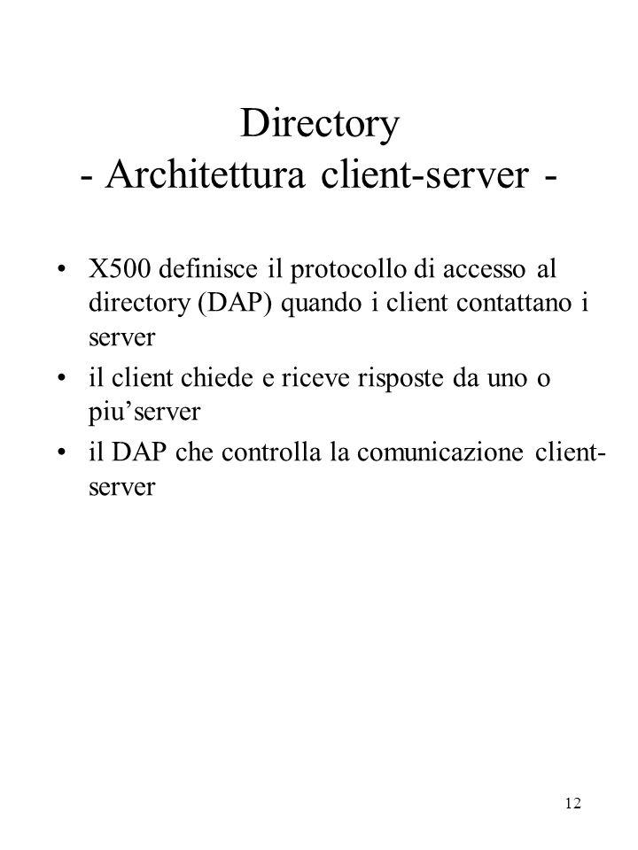 12 Directory - Architettura client-server - X500 definisce il protocollo di accesso al directory (DAP) quando i client contattano i server il client c